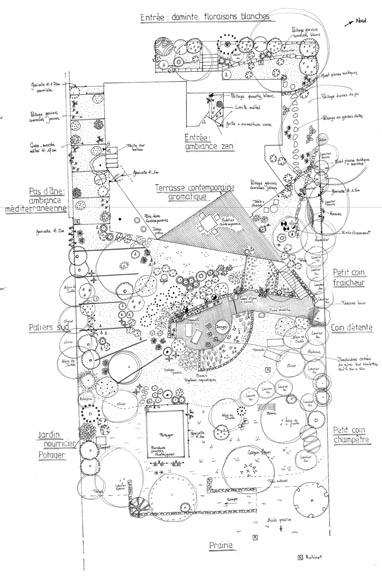Qu est ce qu une tude de jardin une tude paysag re for Implantation jardin paysager